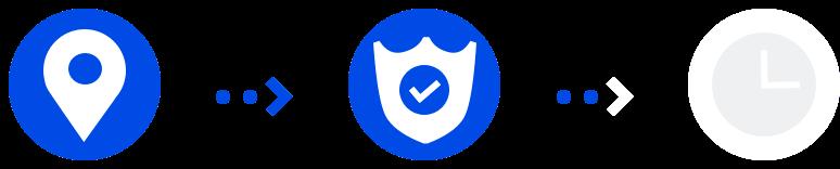 onsite data + verification = faster STC turnaround